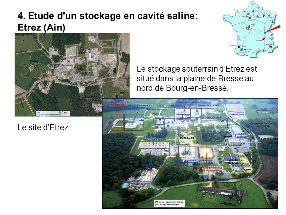 4. Etude d un stockage en cavité saline: Etrez (Ain)