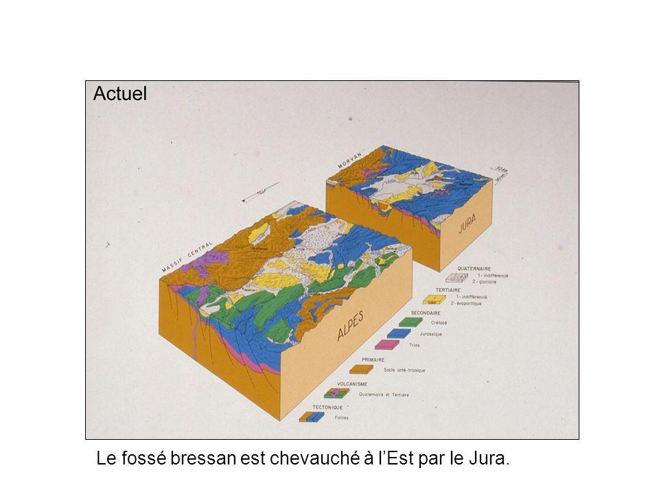 Le fossé bressan est chevauché à l'Est par le Jura.