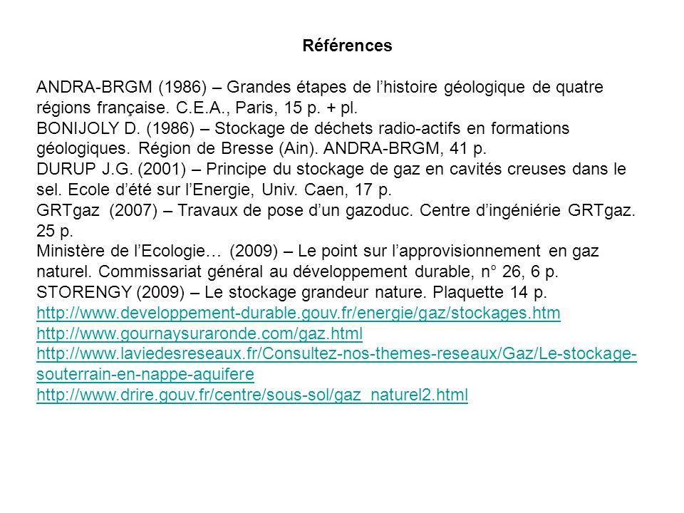 Références ANDRA-BRGM (1986) – Grandes étapes de l'histoire géologique de quatre régions française. C.E.A., Paris, 15 p. + pl.