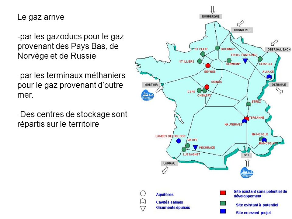 Le gaz arrive par les gazoducs pour le gaz provenant des Pays Bas, de Norvège et de Russie.