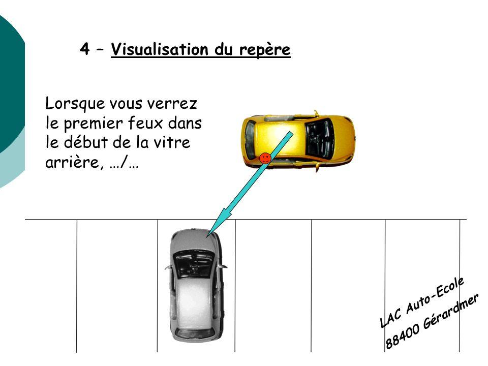 4 – Visualisation du repère