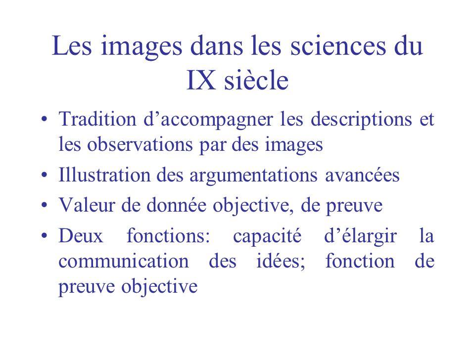 Les images dans les sciences du IX siècle