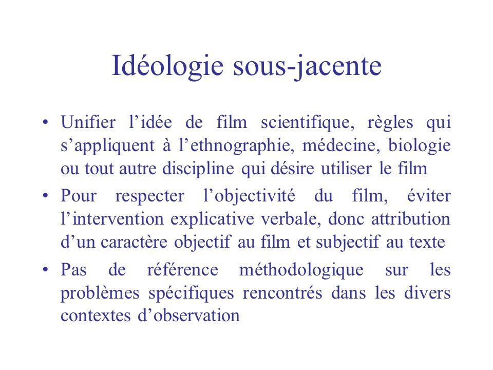 Idéologie sous-jacente