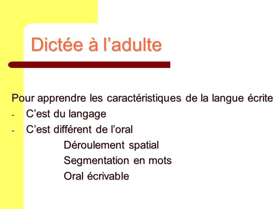 Dictée à l'adulte Pour apprendre les caractéristiques de la langue écrite. C'est du langage. C'est différent de l'oral.