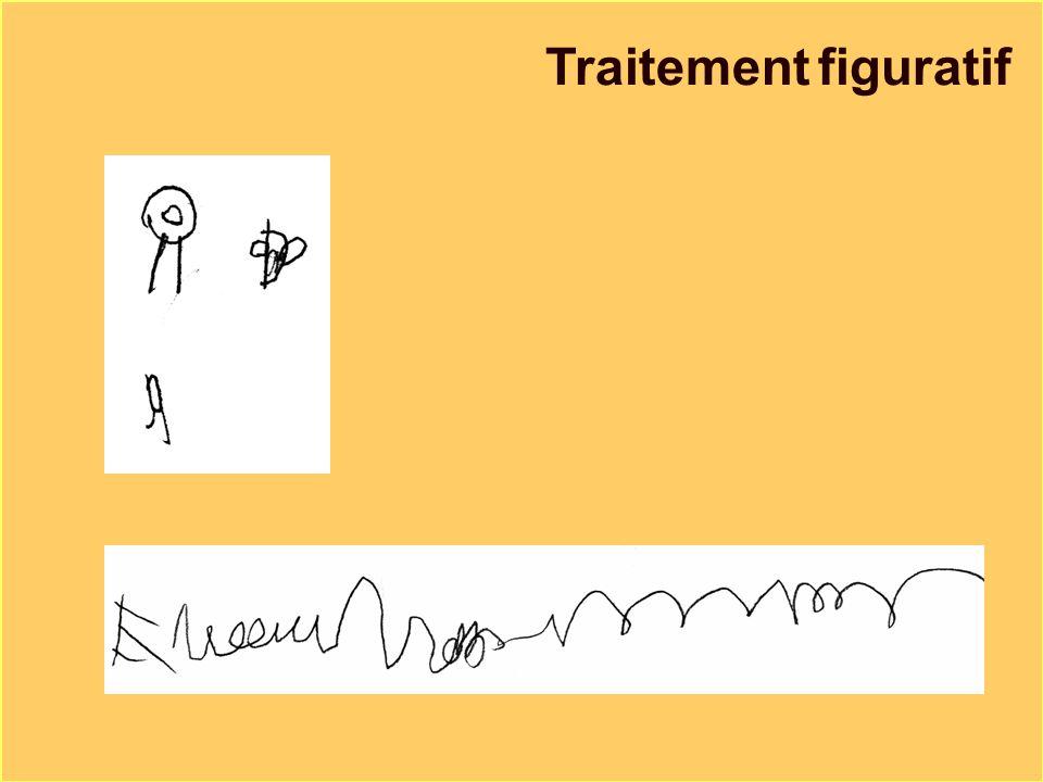 Traitement figuratif L'enfant simule l'écriture.
