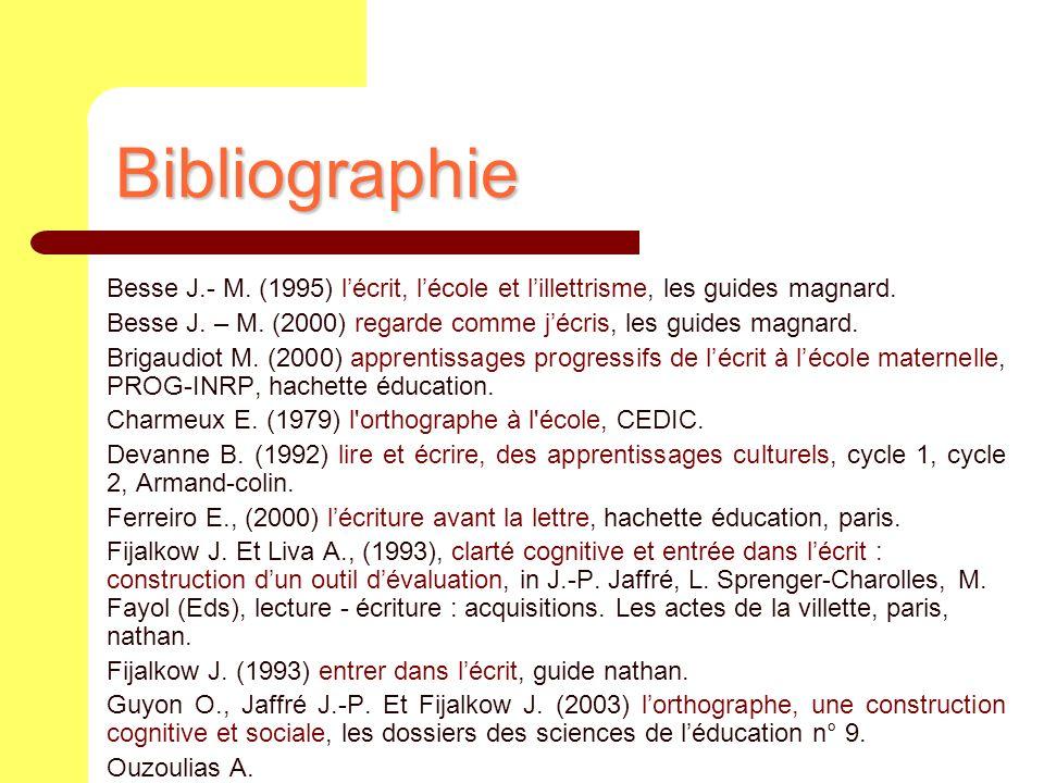 Bibliographie Besse J.- M. (1995) l'écrit, l'école et l'illettrisme, les guides magnard.