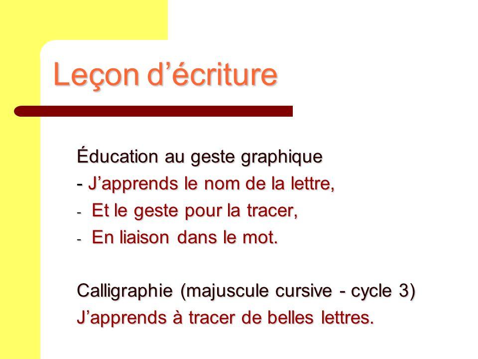 Leçon d'écriture Éducation au geste graphique