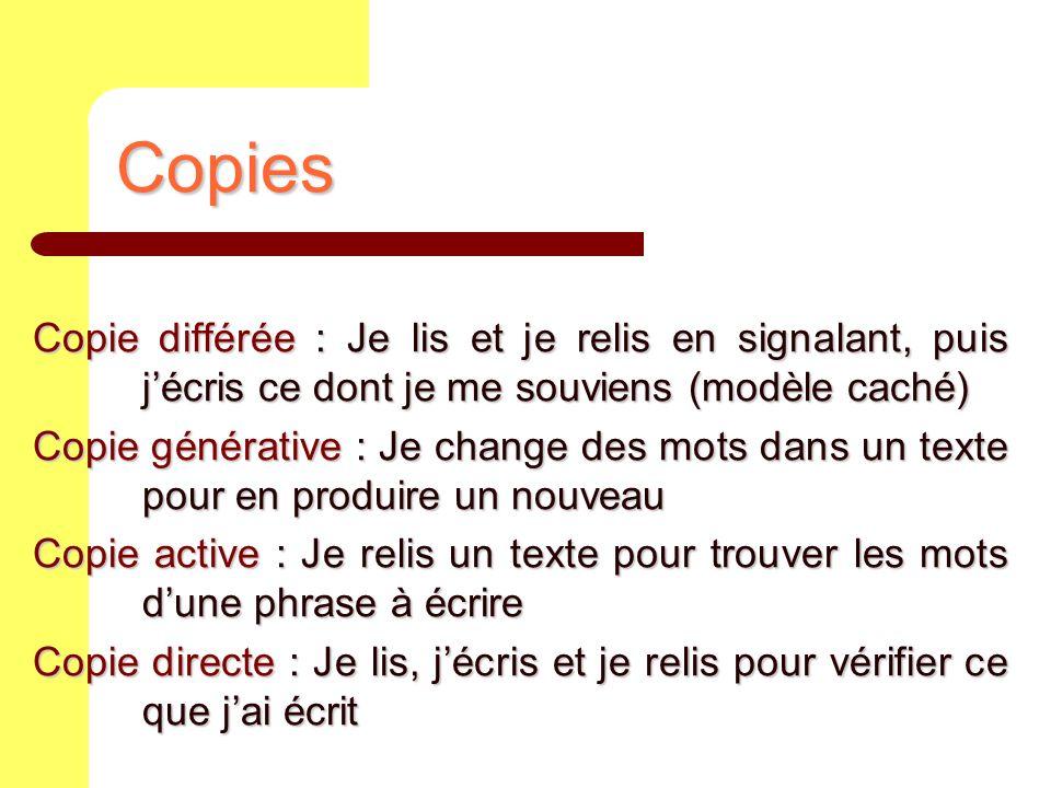 Copies Copie différée : Je lis et je relis en signalant, puis j'écris ce dont je me souviens (modèle caché)