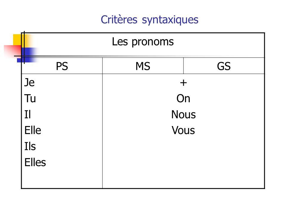 Critères syntaxiques Les pronoms PS MS GS Je Tu Il Elle Ils Elles + On