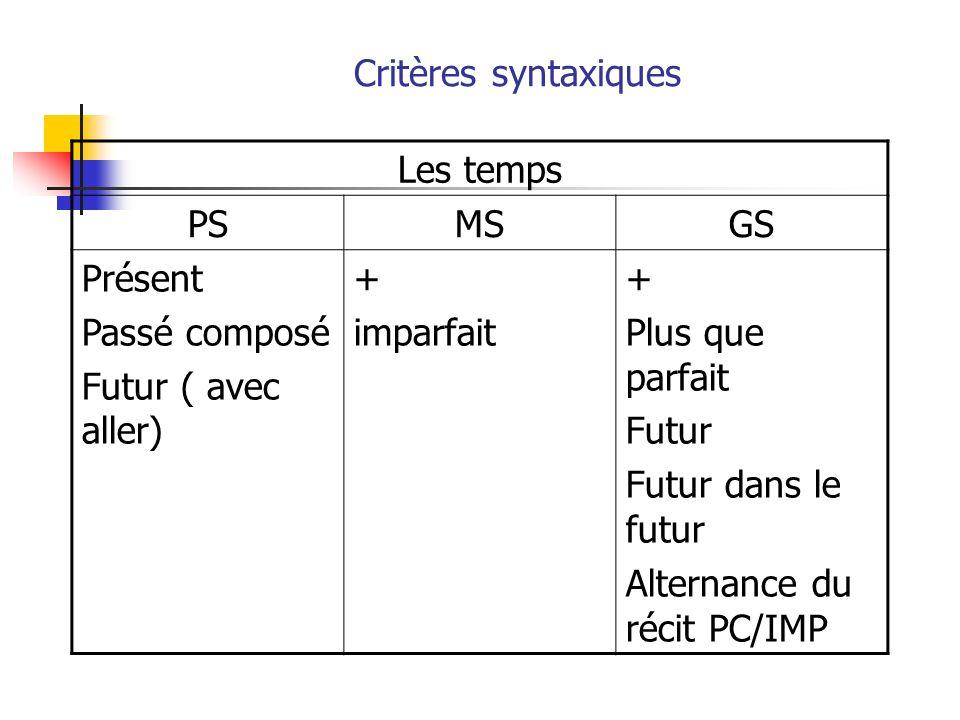 Critères syntaxiques Les temps. PS. MS. GS. Présent. Passé composé. Futur ( avec aller) + imparfait.