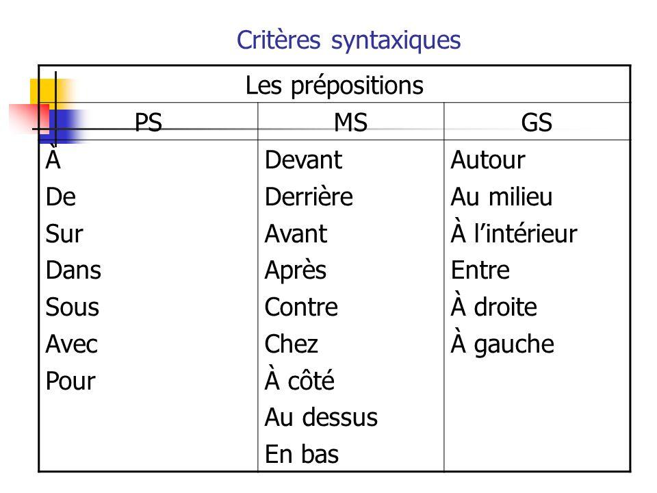 Critères syntaxiquesLes prépositions. PS. MS. GS. À. De. Sur. Dans. Sous. Avec. Pour. Devant. Derrière.