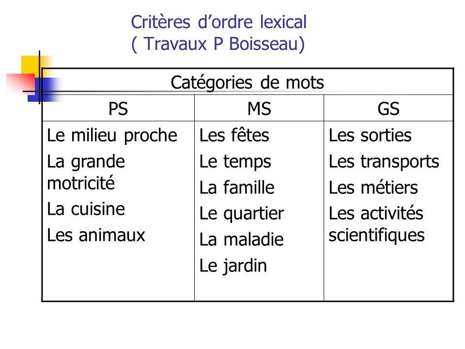 Critères d'ordre lexical ( Travaux P Boisseau)