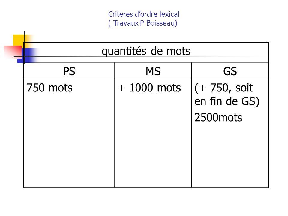 quantités de mots PS MS GS 750 mots + 1000 mots