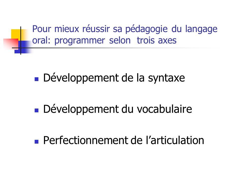 Pour mieux réussir sa pédagogie du langage oral: programmer selon trois axes