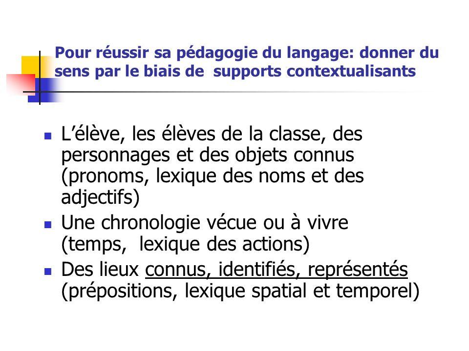 Pour réussir sa pédagogie du langage: donner du sens par le biais de supports contextualisants