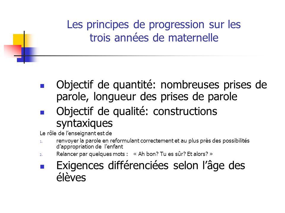 Les principes de progression sur les trois années de maternelle