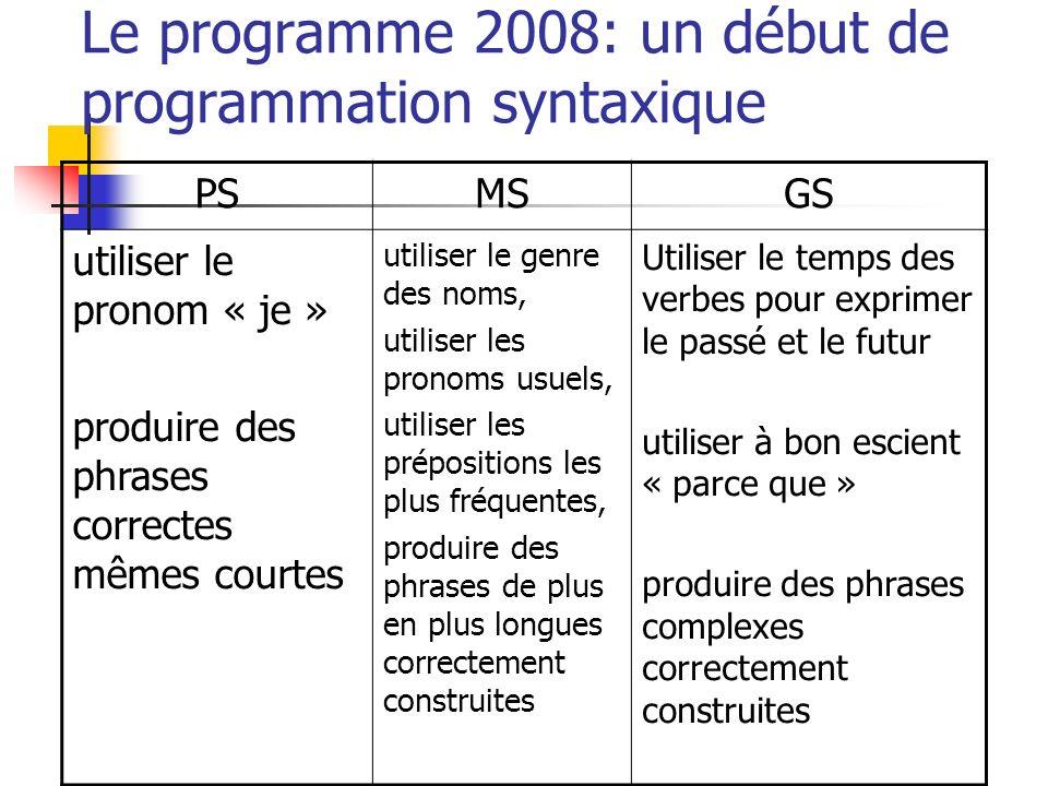 Le programme 2008: un début de programmation syntaxique