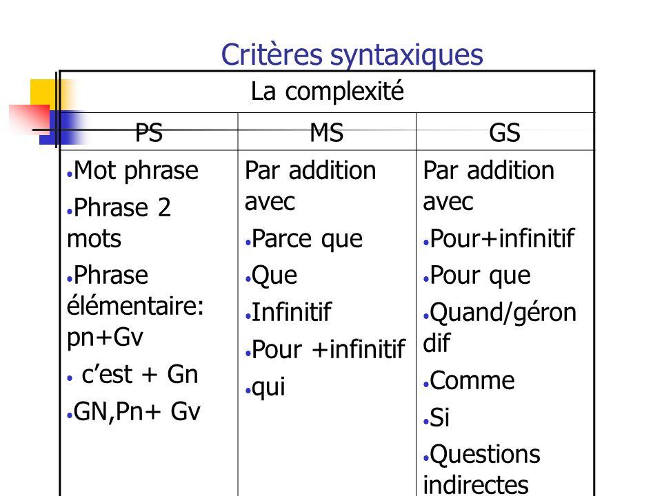 Critères syntaxiques La complexité PS MS GS Mot phrase Phrase 2 mots