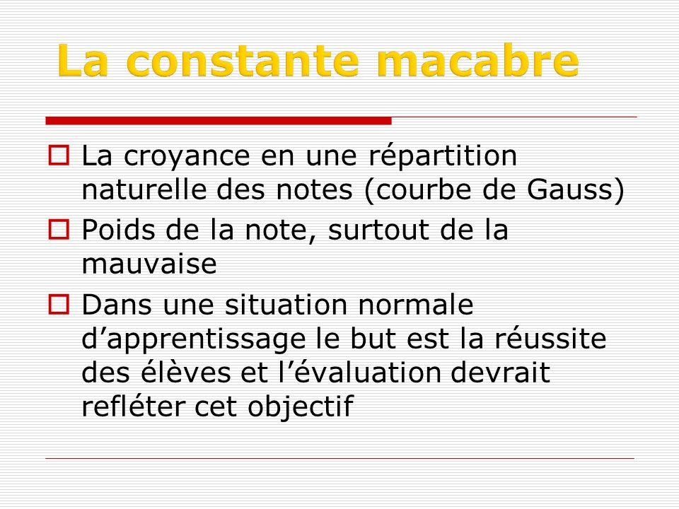 La constante macabre La croyance en une répartition naturelle des notes (courbe de Gauss) Poids de la note, surtout de la mauvaise.