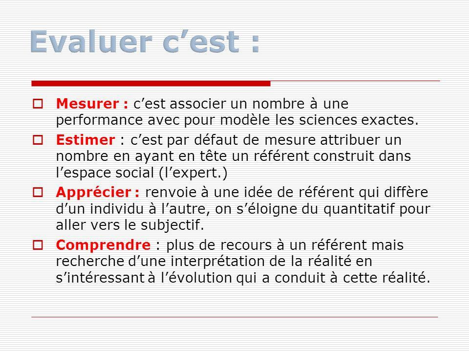 Evaluer c'est : Mesurer : c'est associer un nombre à une performance avec pour modèle les sciences exactes.