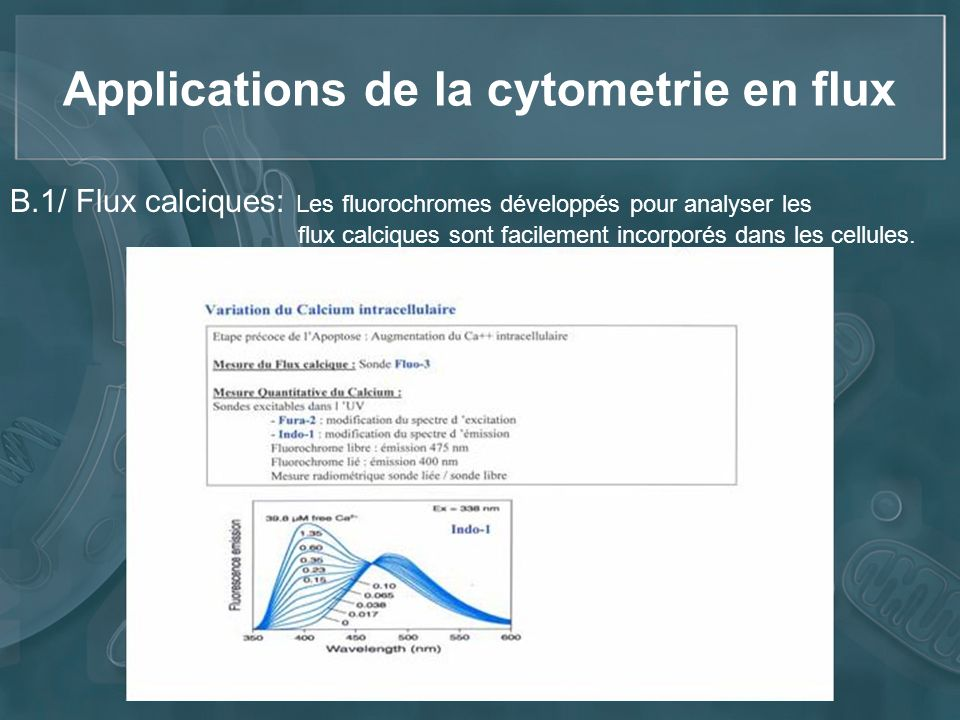 Applications de la cytometrie en flux
