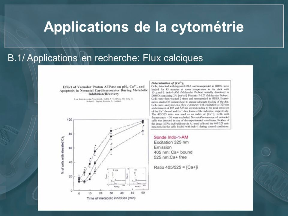 Applications de la cytométrie