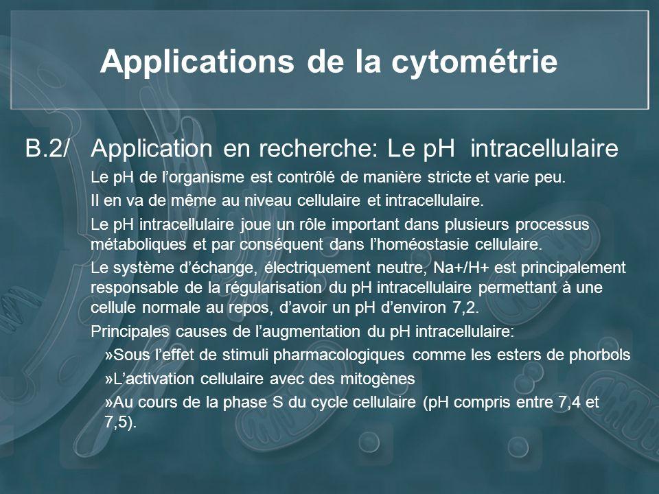 Applications de la cytométrie