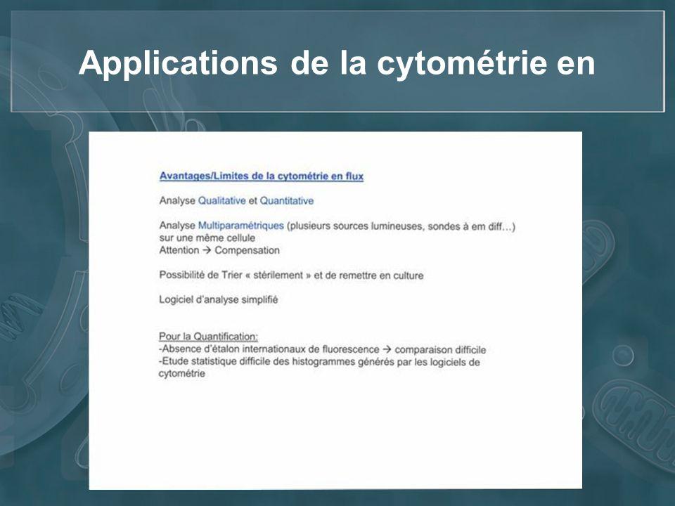 Applications de la cytométrie en
