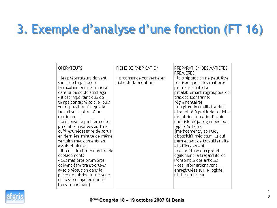 3. Exemple d'analyse d'une fonction (FT 16)