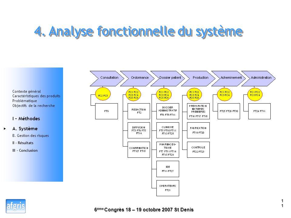 4. Analyse fonctionnelle du système