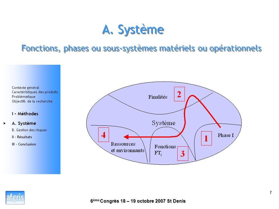 Fonctions, phases ou sous-systèmes matériels ou opérationnels