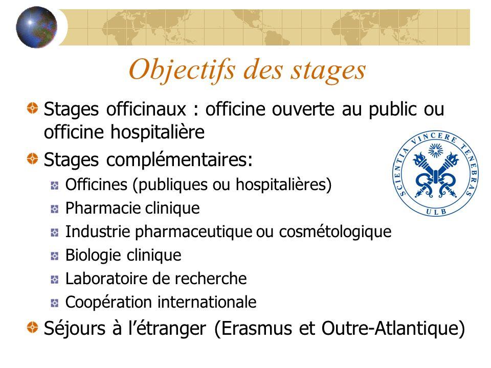 Objectifs des stages Stages officinaux : officine ouverte au public ou officine hospitalière. Stages complémentaires: