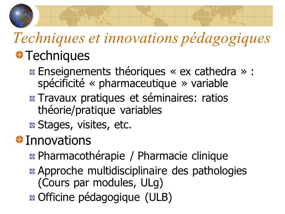Techniques et innovations pédagogiques