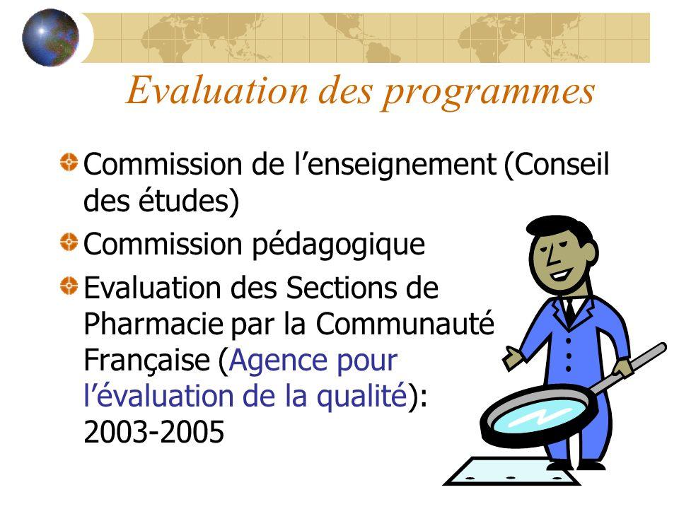 Evaluation des programmes