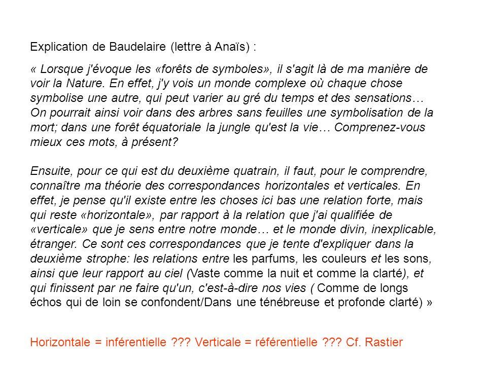 Explication de Baudelaire (lettre à Anaïs) :