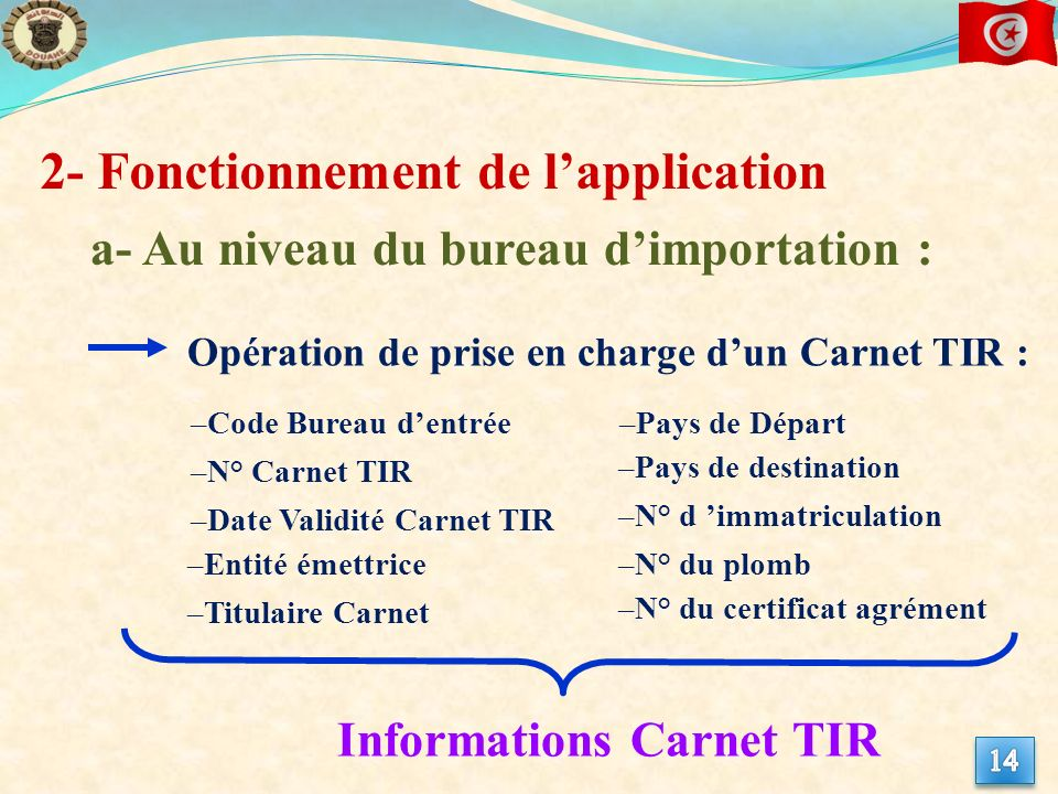 2- Fonctionnement de l'application
