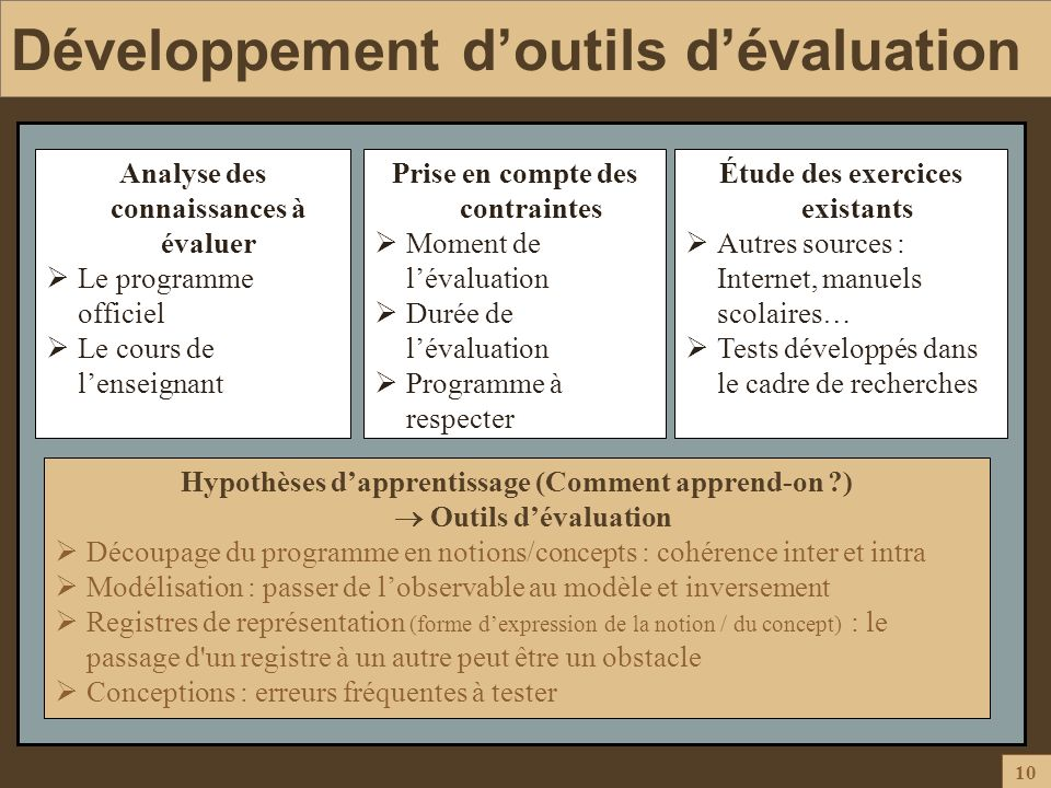 Développement d'outils d'évaluation