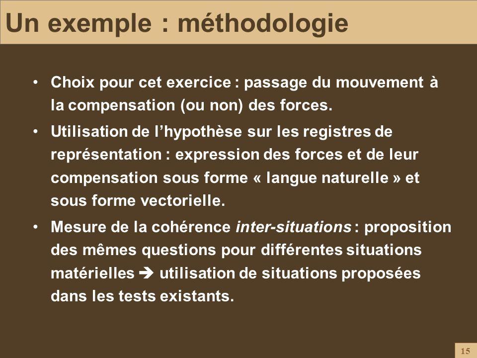 Un exemple : méthodologie