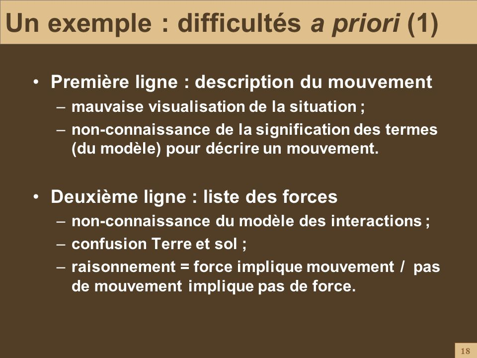 Un exemple : difficultés a priori (1)