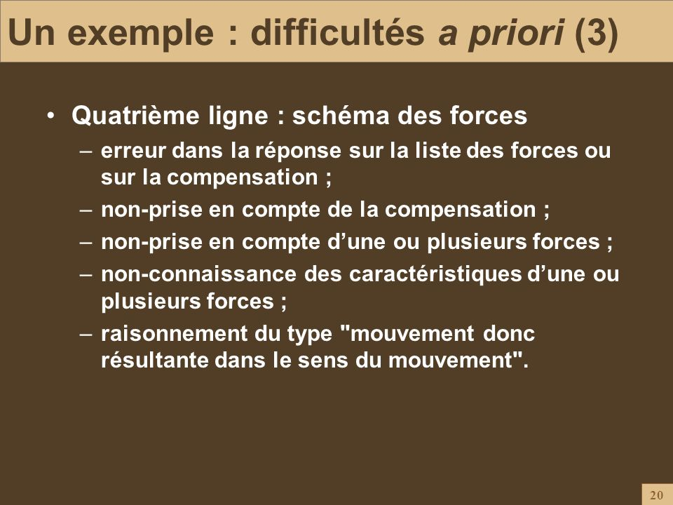 Un exemple : difficultés a priori (3)