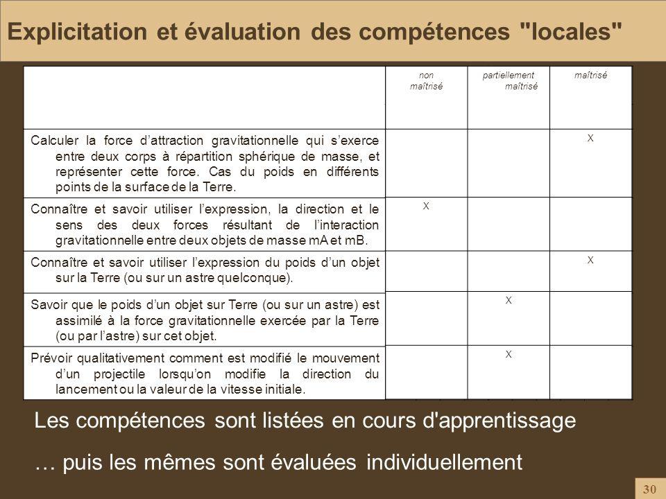 Explicitation et évaluation des compétences locales