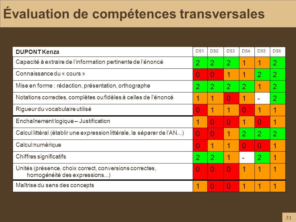 Évaluation de compétences transversales
