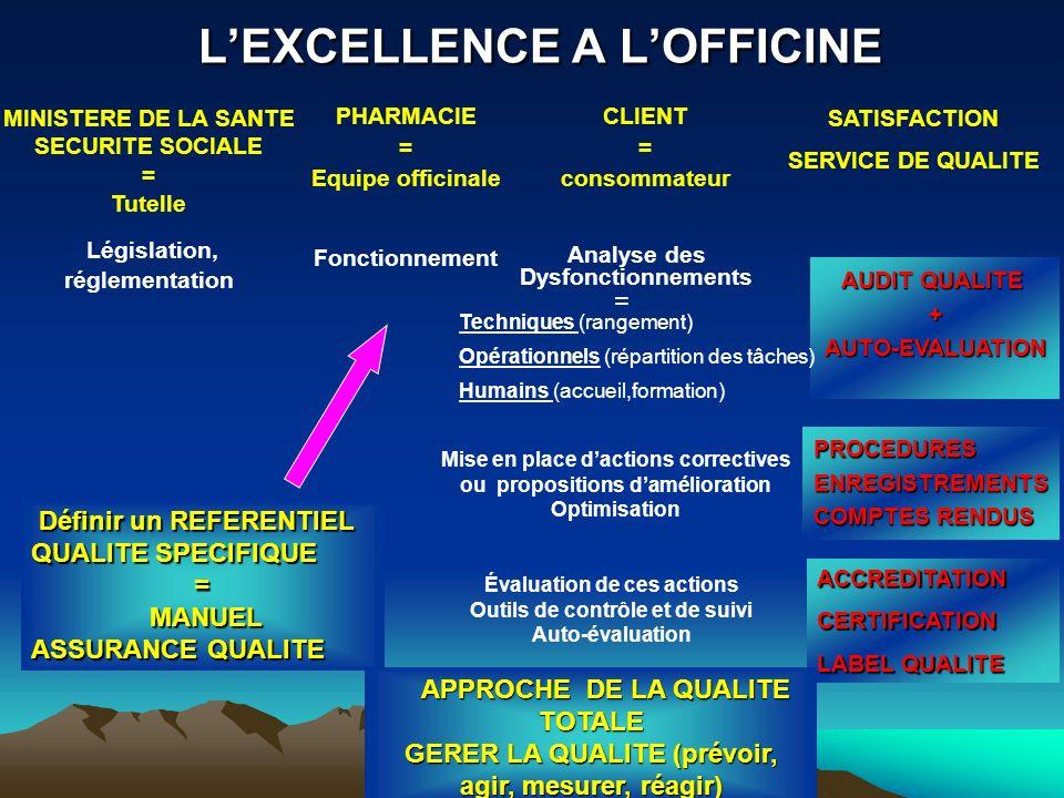 L'EXCELLENCE A L'OFFICINE