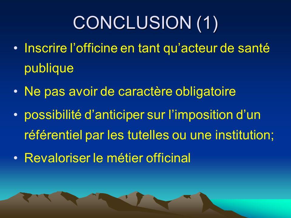 CONCLUSION (1) Inscrire l'officine en tant qu'acteur de santé publique
