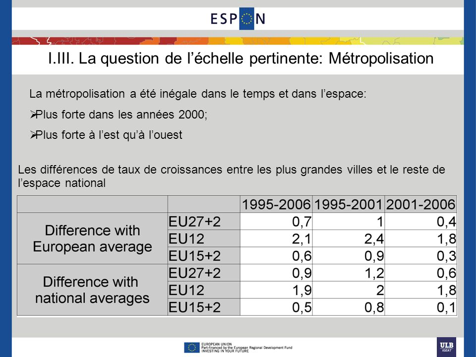 I.III. La question de l'échelle pertinente: Métropolisation