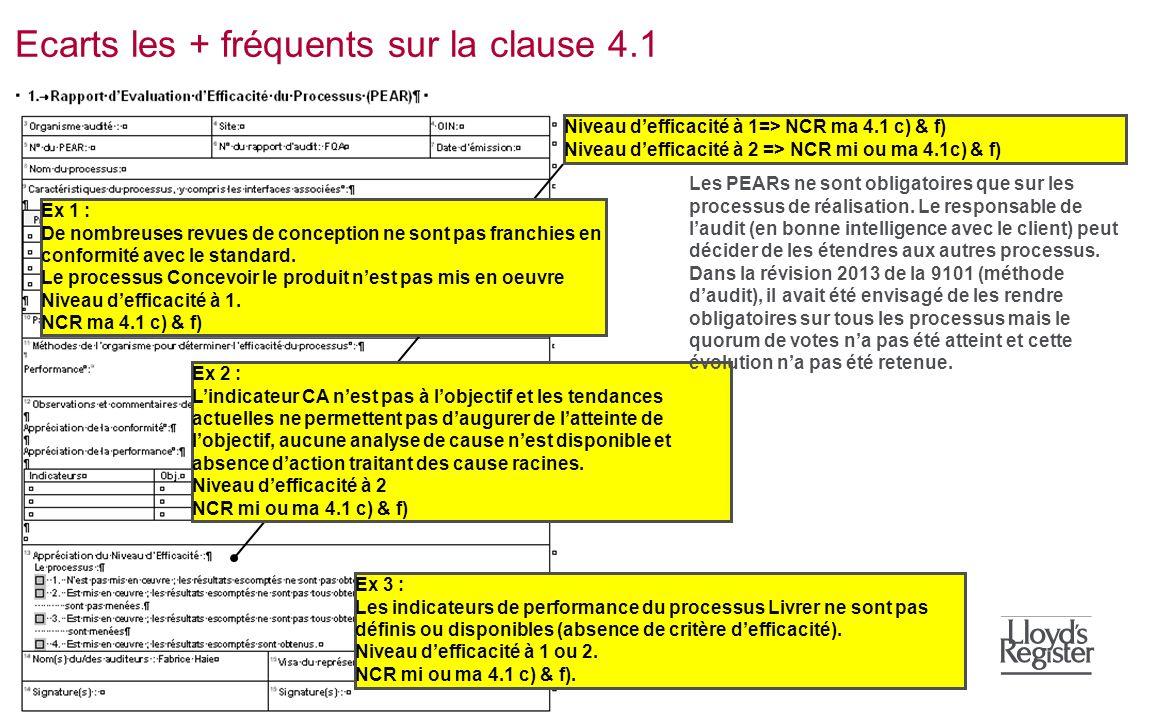 Ecarts les + fréquents sur la clause 4.1
