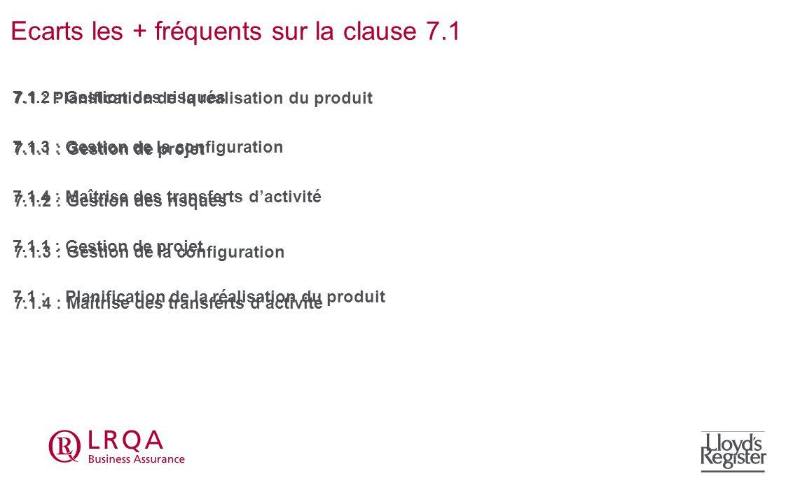 Ecarts les + fréquents sur la clause 7.1