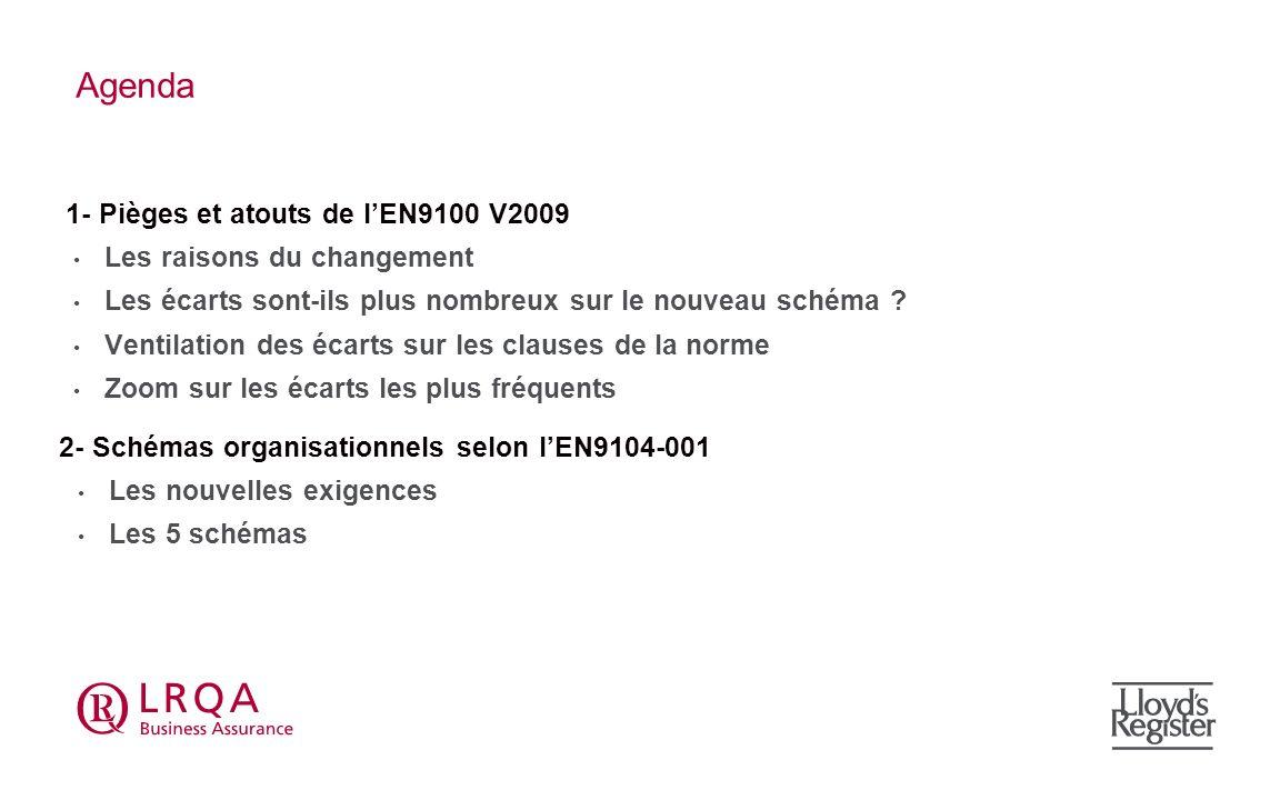 Agenda 1- Pièges et atouts de l'EN9100 V2009 Les raisons du changement