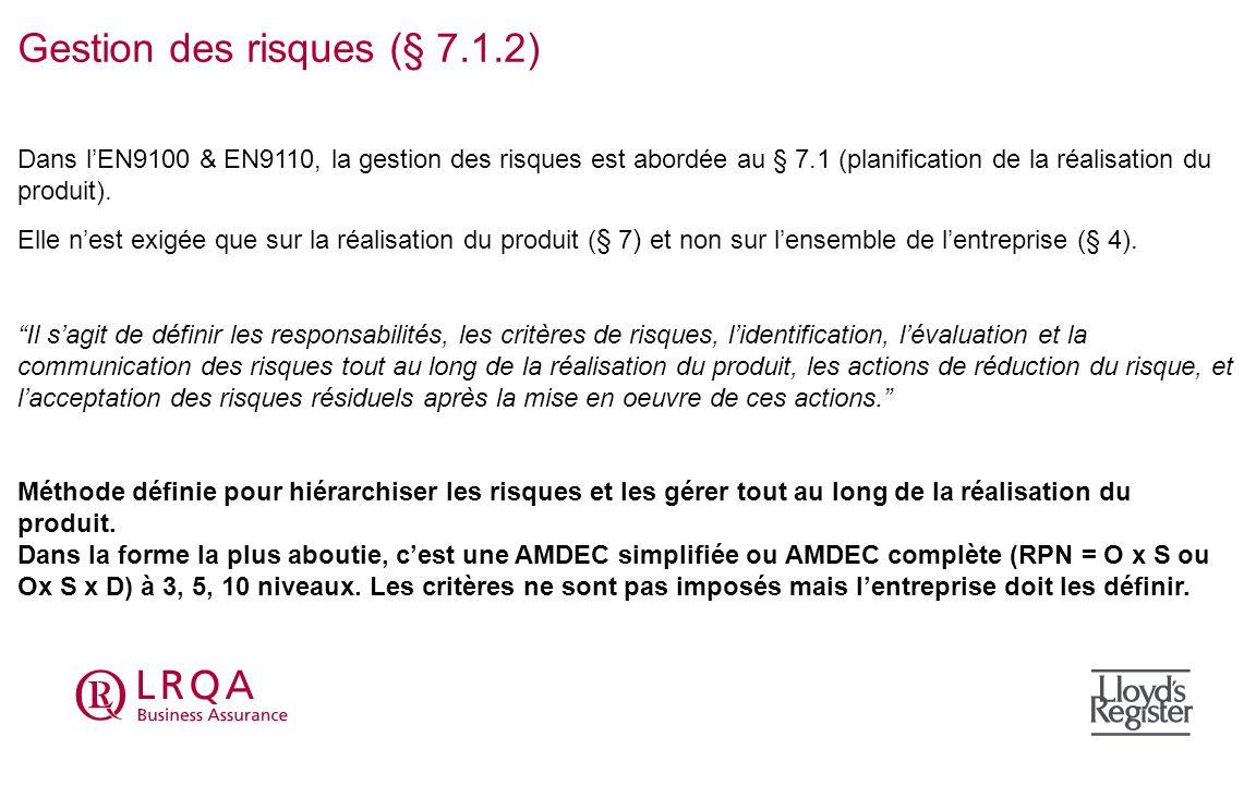 Gestion des risques (§ 7.1.2)