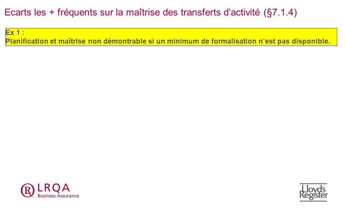 Ecarts les + fréquents sur la maîtrise des transferts d'activité (§7.1.4)